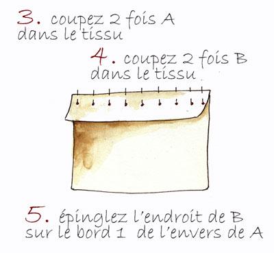 Mod le couture housse coussin 4 for Housse de coussin patron