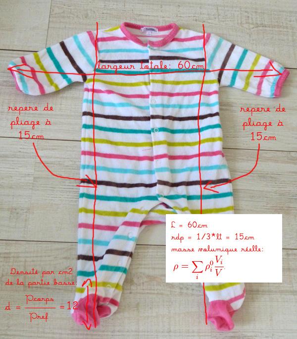 Patron couture gratuit pyjama b b 8 - Patron couture bebe naissance ...