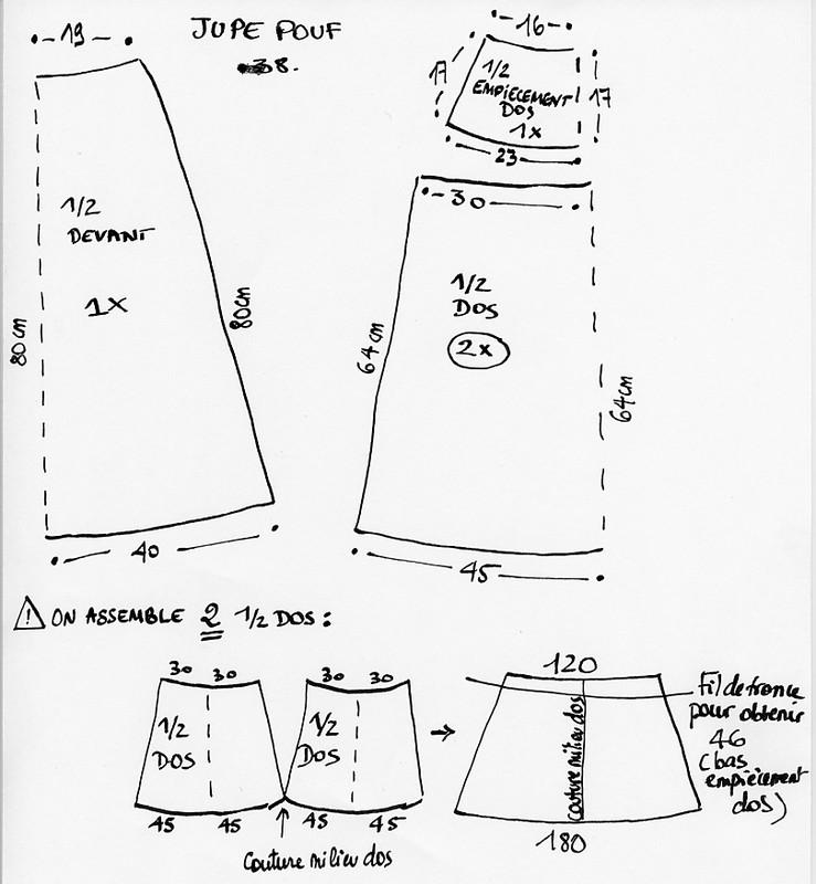 Comment coudre une jupe - Patron couture jupe droite ...