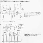 modèle couture japonais gratuit