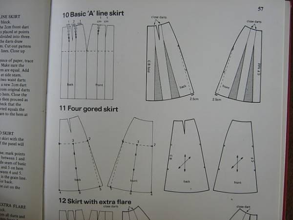 Patron couture kilt homme - Patron couture jupe droite ...