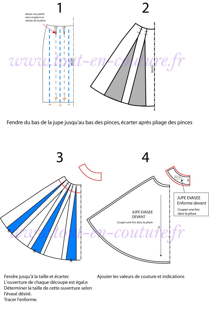 Patron couture gratuit jupe - Patron couture jupe gratuit ...