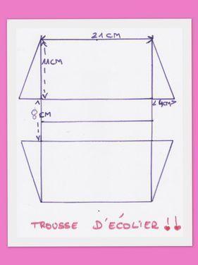 modèle couture trousse