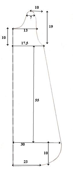 modèle couture turbulette