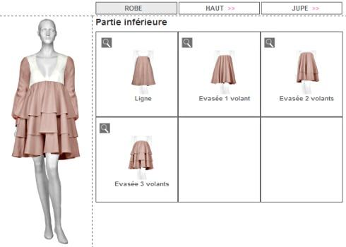 modèle coutures