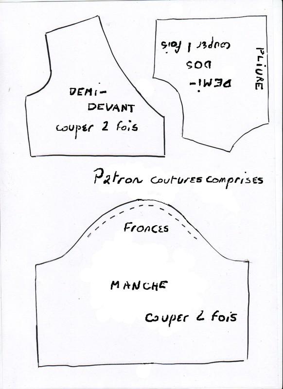 patron couture à imprimer