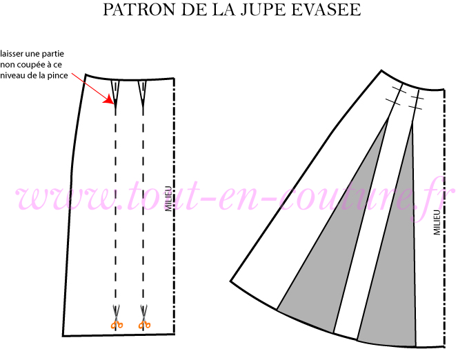 patron couture jupe femme