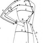 patron couture en ligne