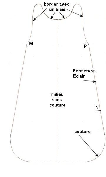modèle couture gigoteuse