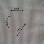 patron couture définition