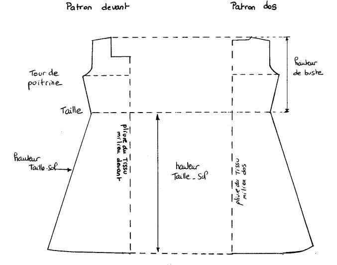 patron couture gratuit robe medievale