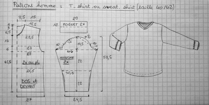 couture facile modele