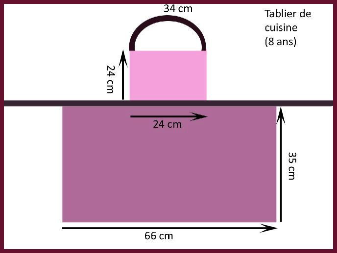 tuto couture tablier